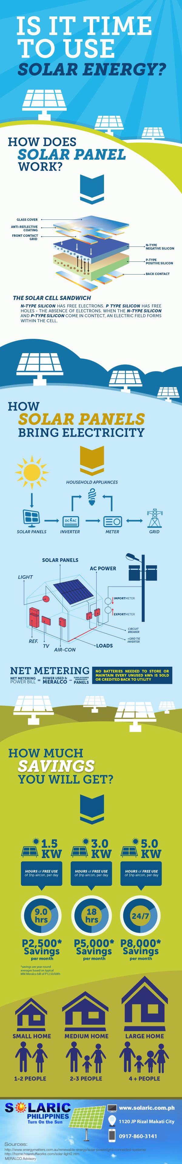 Solar-Panels-Solaric-Philippines-Infographic