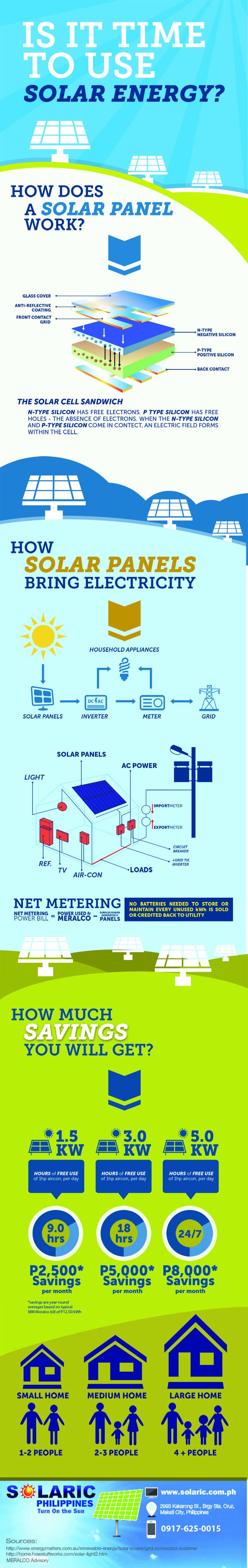 Solaric Philippines