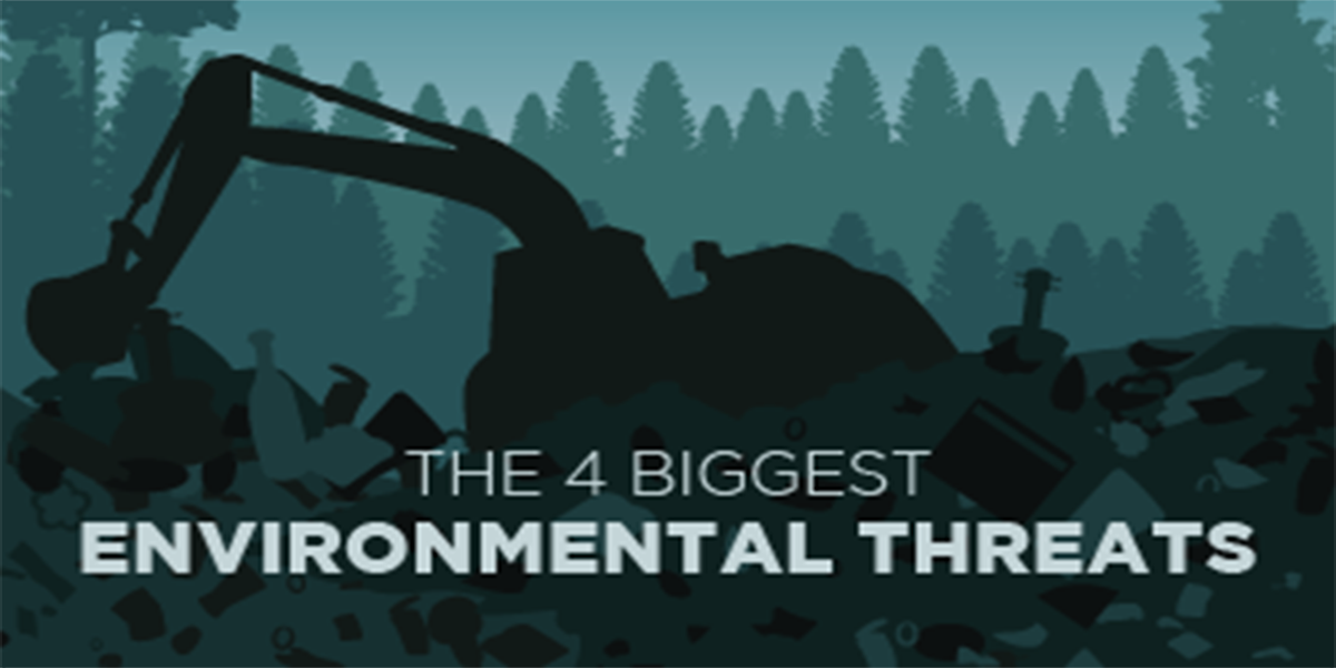 Biggest-Environmental-Threats-1200