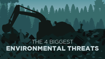 Biggest Environmental Threats