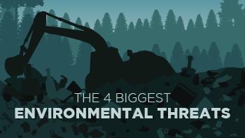 Environmental Threats Solaric
