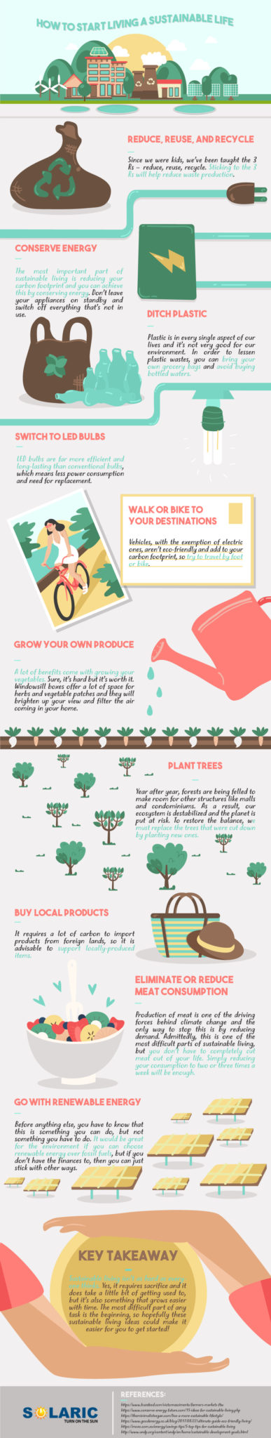 How to Start Living a Sustainable Life Infographic