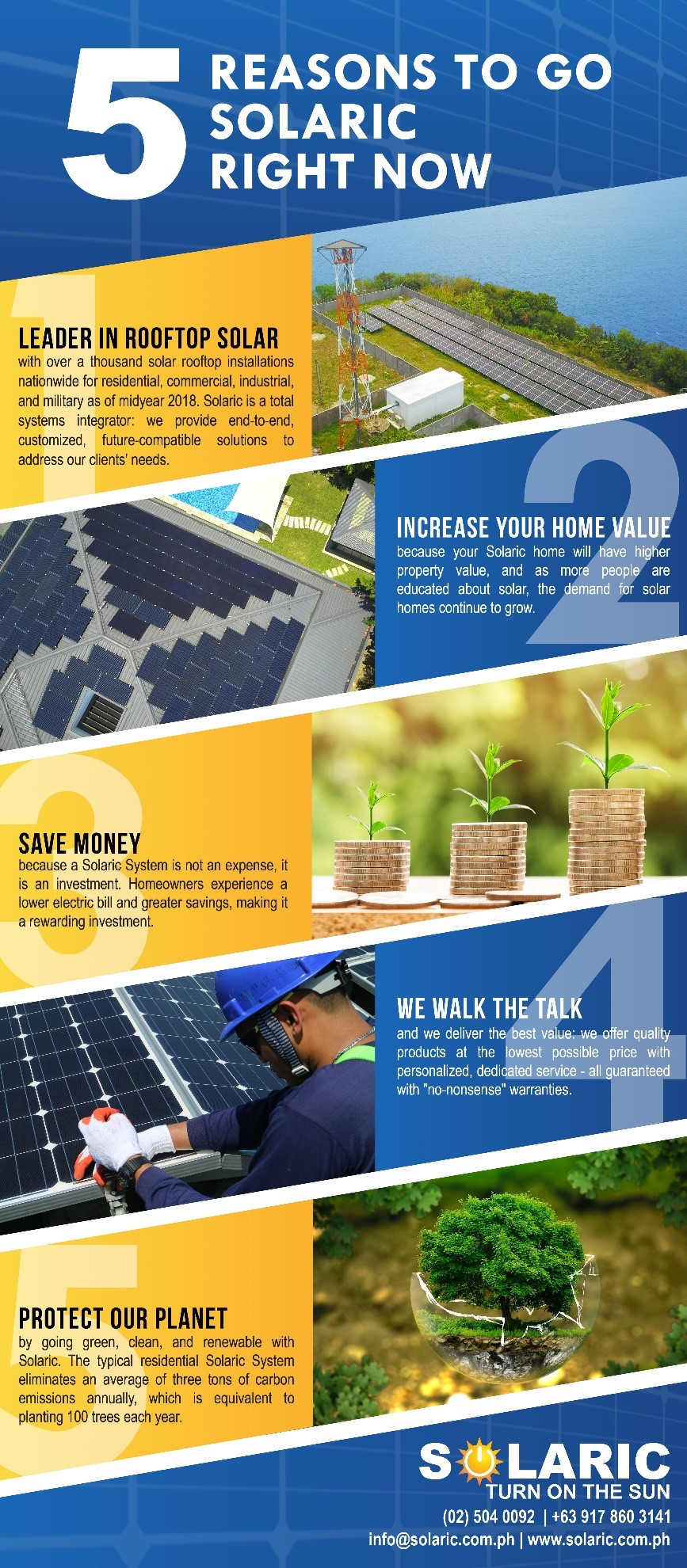 5 Reasons to go solaric right now