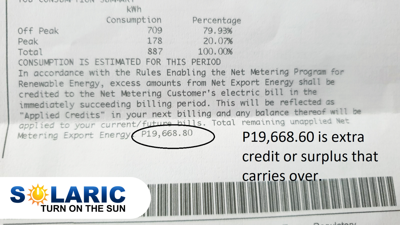 An electricity bill with surplus energy