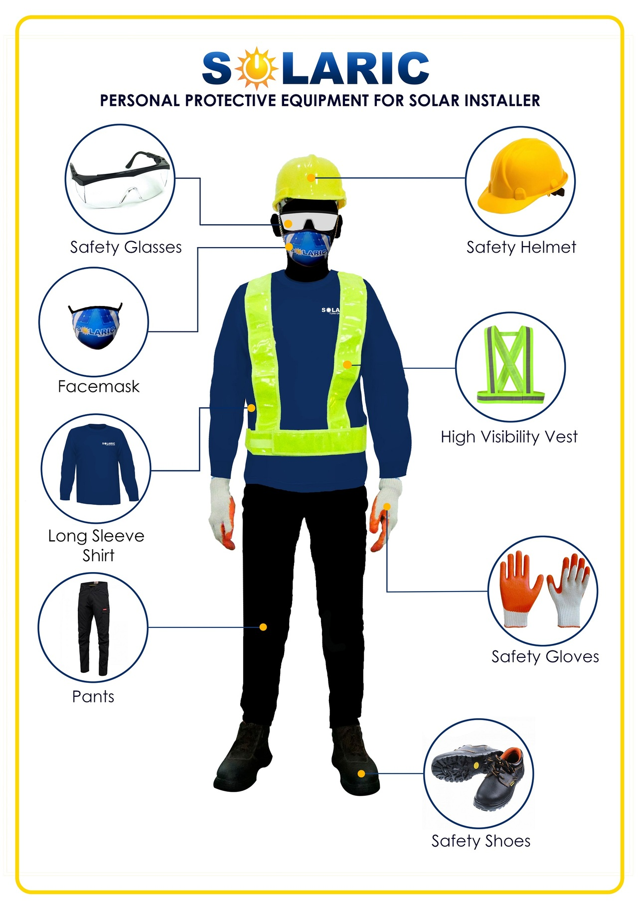Safety protocols at Solaric