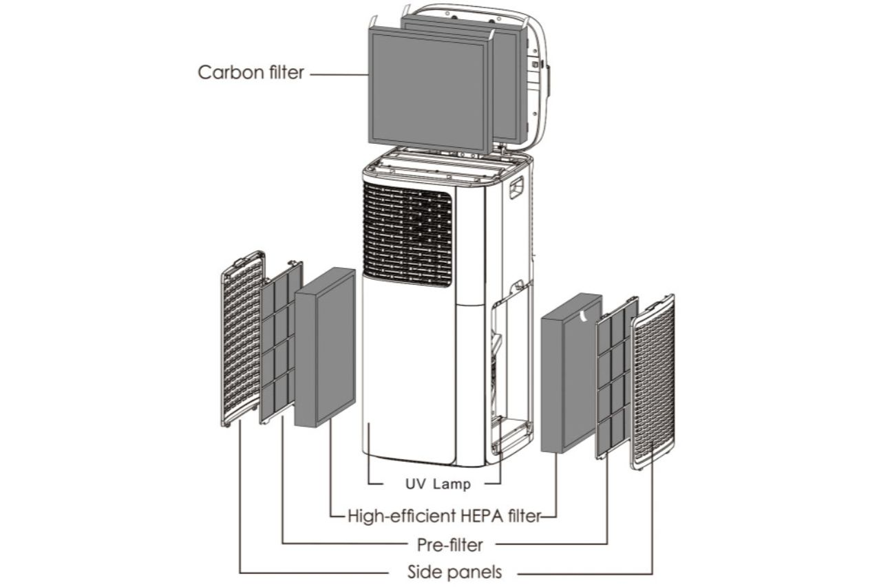 Parts of the solaric airsafe max